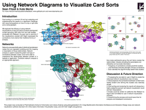 Using Network Diagrams to Visualize Card Sorts